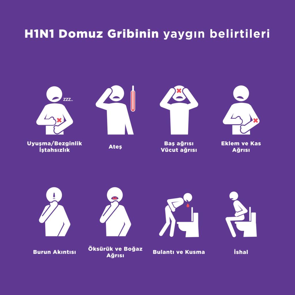 h1n1 semptom